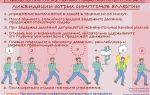 Эффективность дыхательной гимнастики по методу бутейко при астме