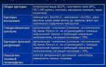 Сепсис при пневмонии: этиология, симптомы и особенности лечения