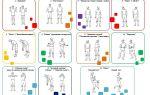 Польза дыхательных упражнений для детей при аденоидах