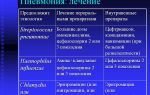 Клиника, лечение и профилактика пневмококковой пневмонии